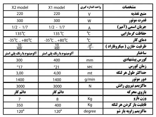 مشخصات جک یال X1 و X2