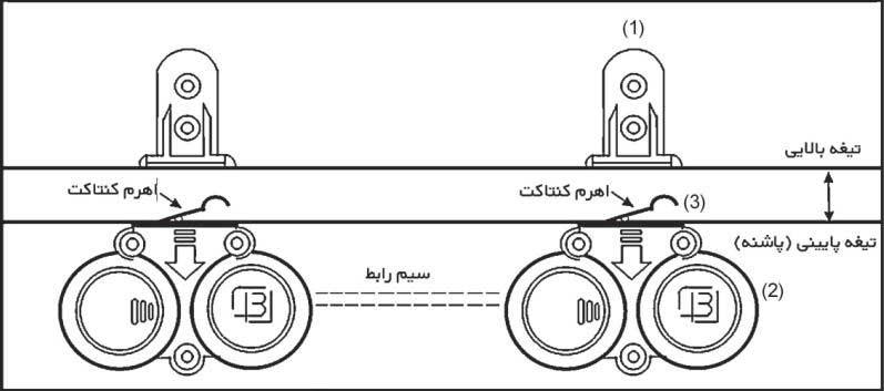 راهنمای نصب لیمیت سوئیچ الکترونیکی کرکره برقی